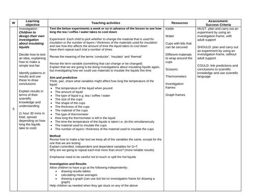Investigation on Conductors and Insulators 3 KS2 Lesson Plan and – Conductors and Insulators Worksheet