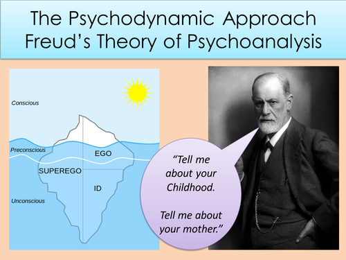 Paper 2: Psychodynamic Approach (PowerPoint, activities, tests, revision) bundle