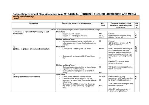 Department Development or Improvement Plan