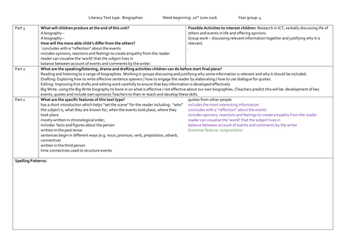 KS2 English: Biographies - Planning and Resources (Two Weeks)