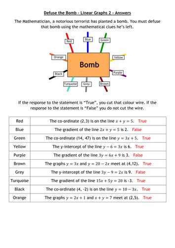 Defuse The Bomb - Algebra Bundle