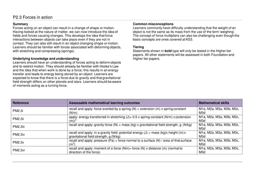 A complete SoW for OCR GCSE 9-1 Gateway Combined Science/Physics P2.3