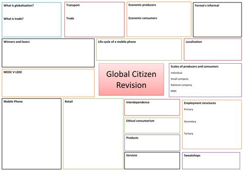 GCSE Geography Revision Mindmaps