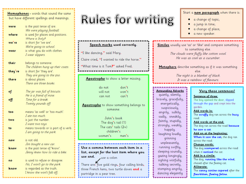Rules of writing / Literacy Mats for Humanities