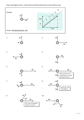 Vectors Practice Questions On Using Scale Diagrams To