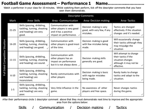 New 2016 GCSE PE Practical Football Peer Assessment Activity