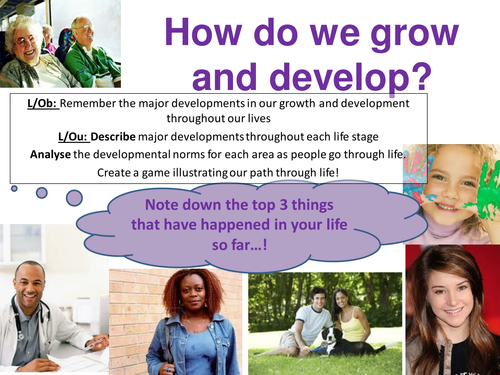 EdExcel GCSE Health & Social Care- Unit 1- Human Growth & Development- The Game of Life!