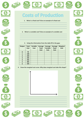 Costs of Production Worksheet