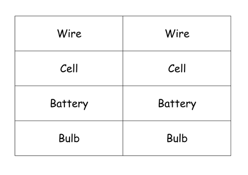 Electric Circuit Symbols KS2 Lesson Plan And Flashcards