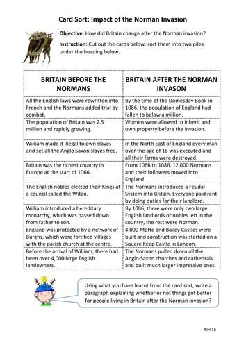 Card Sort: Impact of the  Norman invasion on Britain