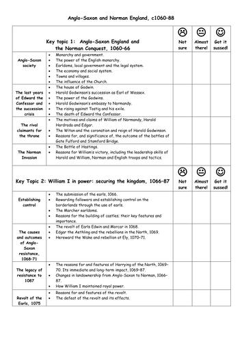 Edexcel GCSE History Checklist: Anglo-Saxon and Norman England, c1060–88