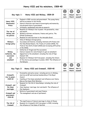 Edexcel GCSE History Checklist: Henry VIII and his ministers, 1509–40
