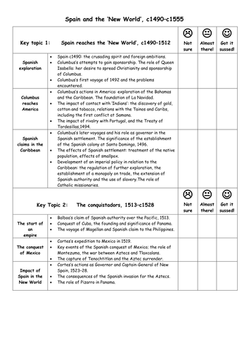 Edexcel GCSE History Checklist: Spain and the 'New World', c1490–c1555