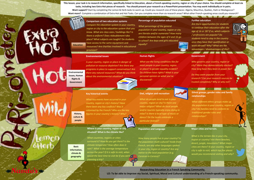 Nandos Takeaway Menu - Researching Education in a French Speaking Country - Project