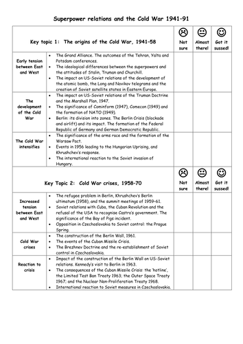 Edexcel GCSE History Checklist: Superpower relations and the Cold War 1941–91