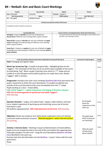 Year 8 Netball Lesson Plans - Set of 8