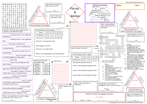 AQA Trilogy Physics Revision A3 Worksheets (Double Physics Content) (1-9 grade 2018 spec)