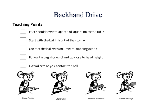 Table Tennis Resource Cards By Jadethornhill Teaching