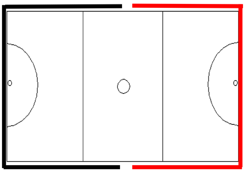 Netball Starting positions and areas allowed on court