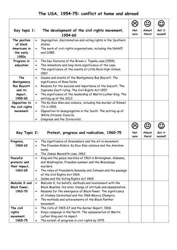 Edexcel GCSE History Checklist: The USA, 1954–75: conflict at home and abroad