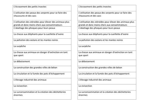 impact de l homme sur l environnement pdf
