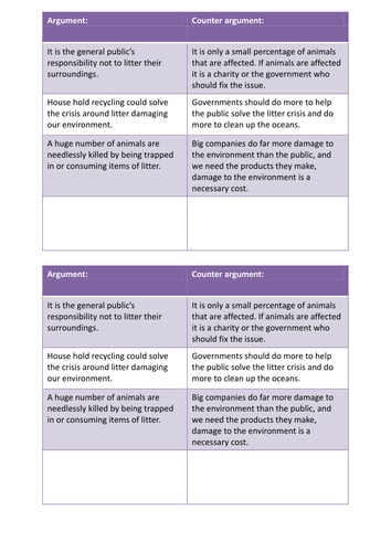 GCSE English Language Paper 2 new specification : writing to argue on the topic of the environment.