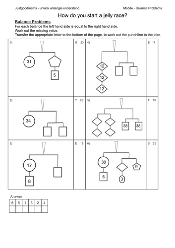 Equations pack. Solve linear equations using mobile balance diagrams LHS = RHS.