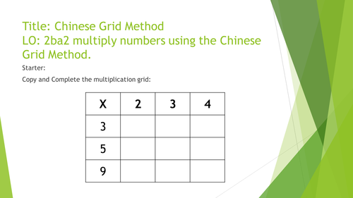 grid method for multiplication by tp 1986 teaching resources tes. Black Bedroom Furniture Sets. Home Design Ideas