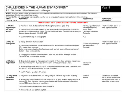 SoW and PLC of AQA Geography GCSE Urban issues and challenges Section A