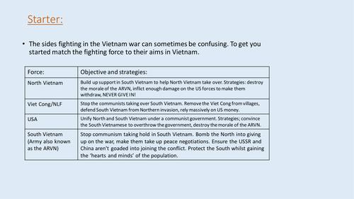Vietcong Tactics - Vietnam War - GCSE History