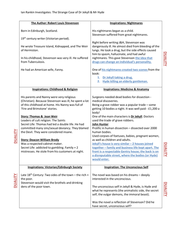 Dr Jekyll & Mr Hyde - Context Worksheets by garbo2garbo - Teaching ...