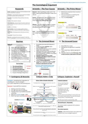 The Cosmological Argument - Revision/Worksheet