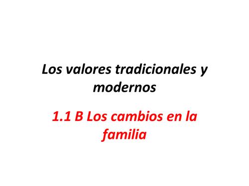 A Level Spanish AQA Los Cambios en la Familia 1.1B