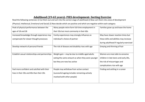 Edexcel GCSE Health & Social Care- Unit 1 Human Growth & Development-Adulthood PIES Sorting exercise