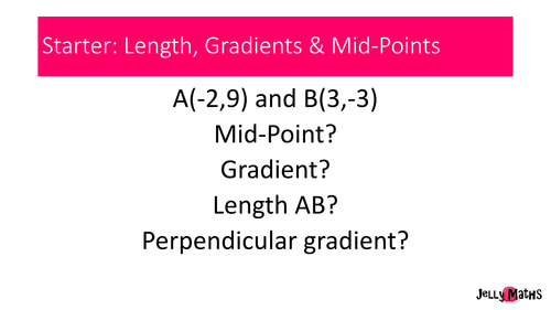 AS Coordinate Geometry Group Cards