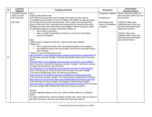 Label and annotate parts of the eye ks2 lesson plan powerpoint label and annotate parts of the eye ks2 lesson plan powerpoint and worksheet by saveteacherssundays teaching resources tes ccuart Choice Image
