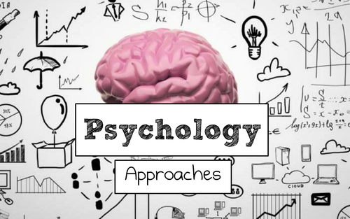 AQA A Level Psychology (New Spec): Approaches in Psychology FULL Unit of Work