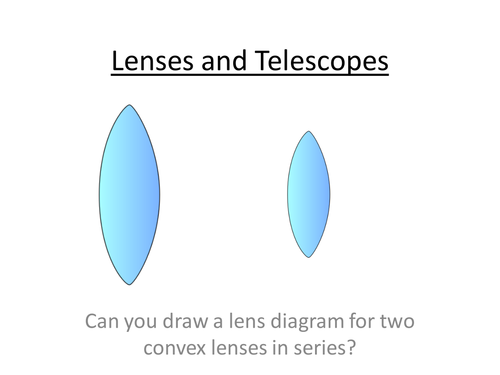 A-Level Physics Astrophysics - Lenses and telescopes (PowerPoint and Lesson Plan)