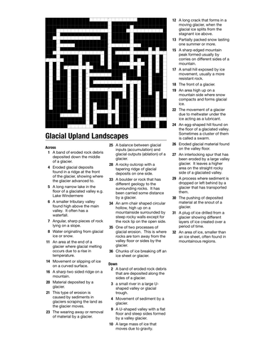 Edexcel A. GCSE 2016 Geography, Glacial Upland Landscapes and Processes, whole topic crossword