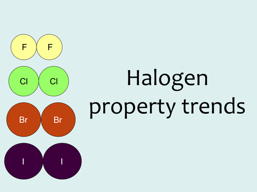AQA A-level / AS Halogens (trends in properties and displacement reactions)
