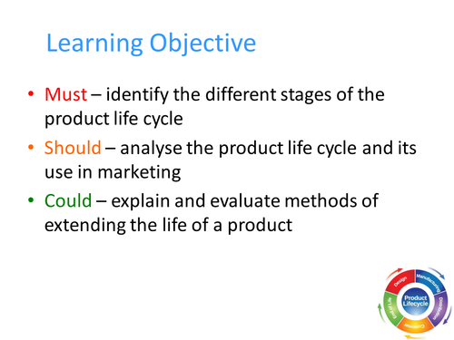 GCSE - Unit 3 - Product Life Cycle