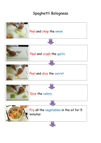 Spaghetti Bolognese Lesson By Charlottelilyward Teaching Resources