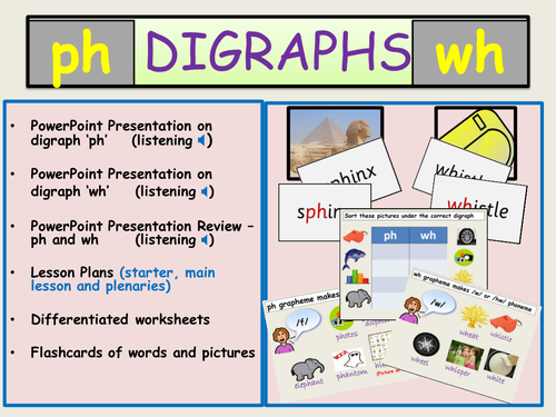 Phonics Digraphs Ph and Wh Presentations Lesson Plans – Ph Worksheets