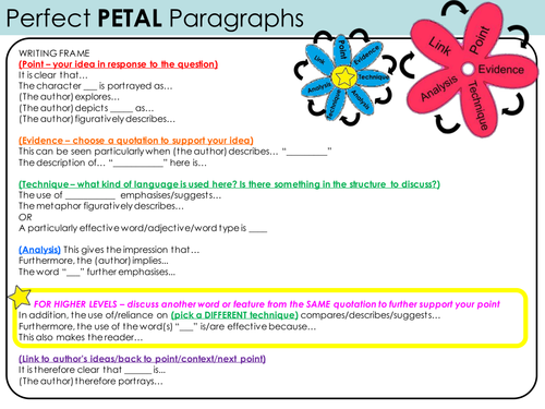 Table resources for analytical and creative writing