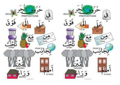 Arabic Preposition / Adverb handout