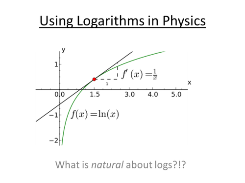 A-Level Physics / Maths - Natural logarithms (Lesson plan and PowerPoint)