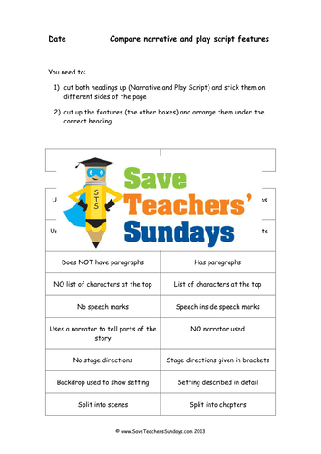 Comparing Narrative and Play Scripts Lesson Plan and Worksheets