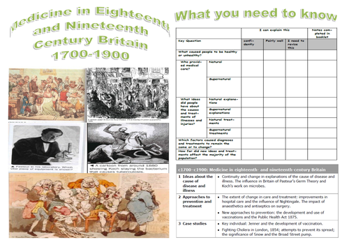 Edexcel GCSE History - Medicine in 18th and 19th Century Britain 1700-1900 work booklet
