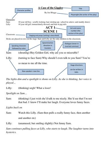 lower ks2 play script checklist self peer and teacher assessment