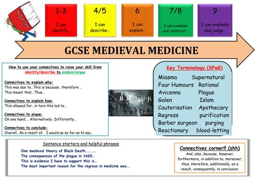 Literacy mat: GCSE  Medieval Medicine